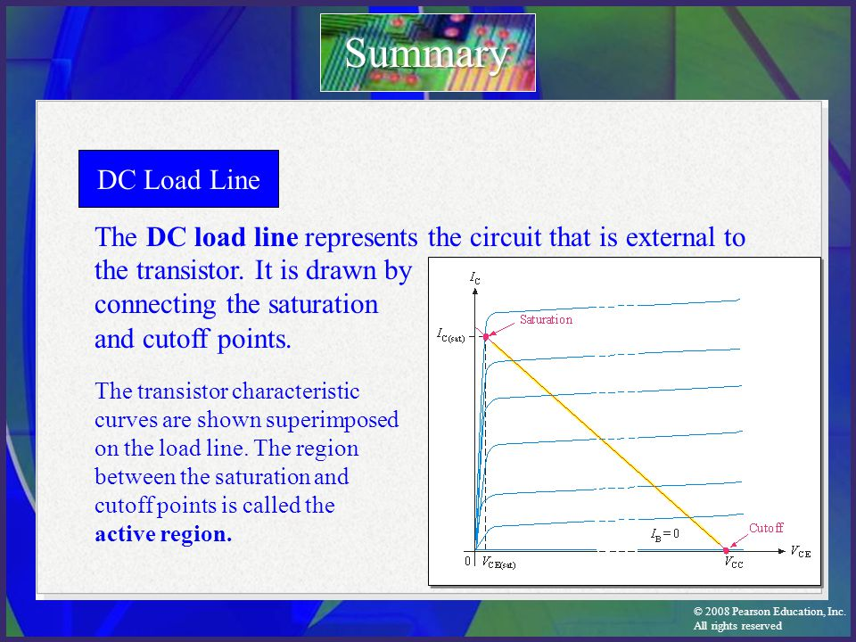 Summary DC Load Line. The DC load line represents the circuit that is external to.