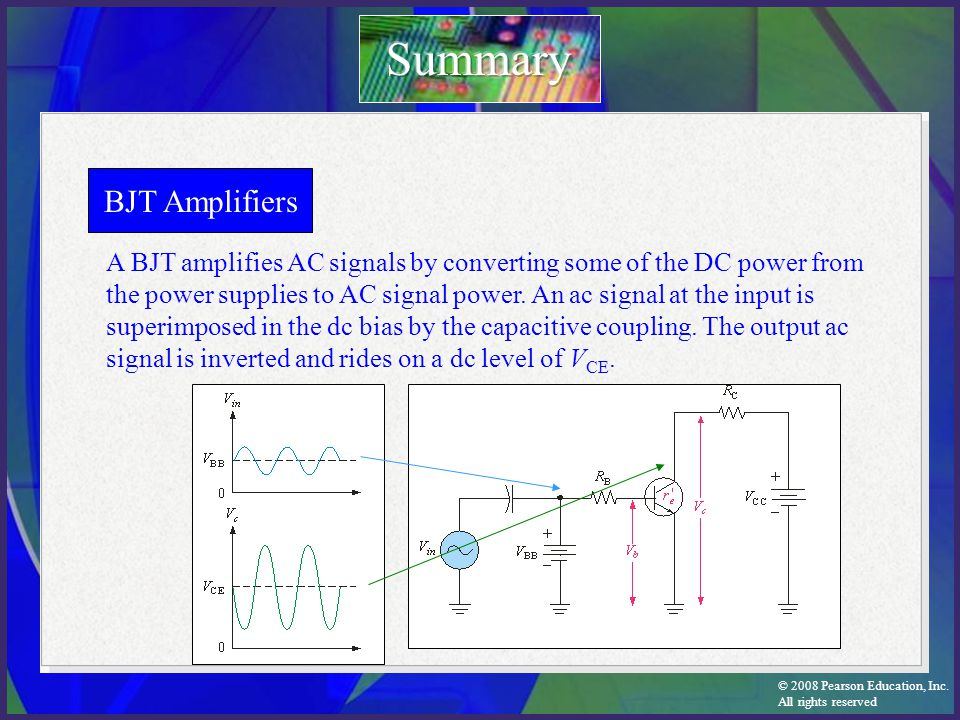 Summary BJT Amplifiers
