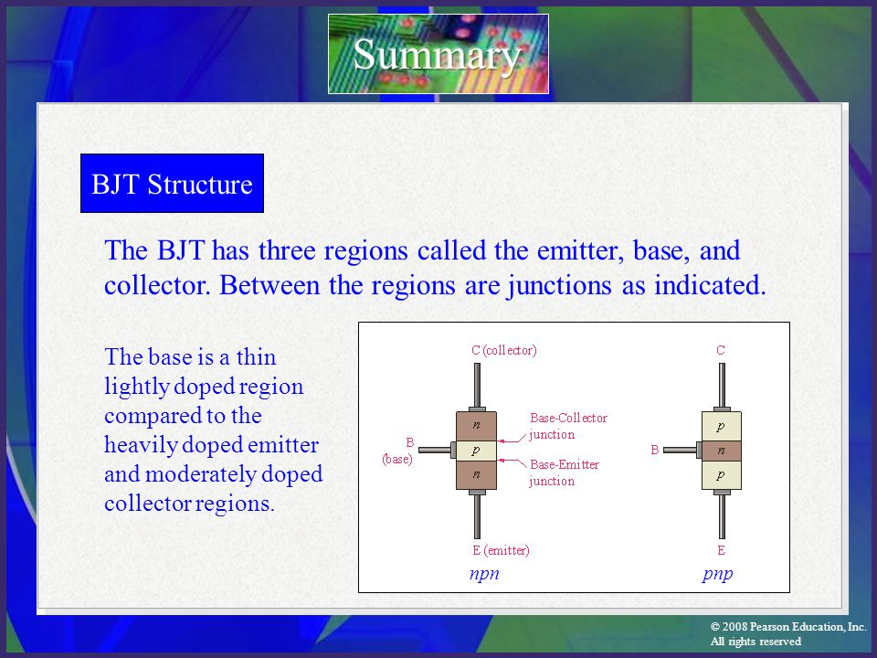 Summary BJT Structure. The BJT has three regions called the emitter, base, and collector. Between the regions are junctions as indicated.