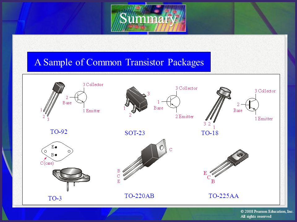 A Sample of Common Transistor Packages