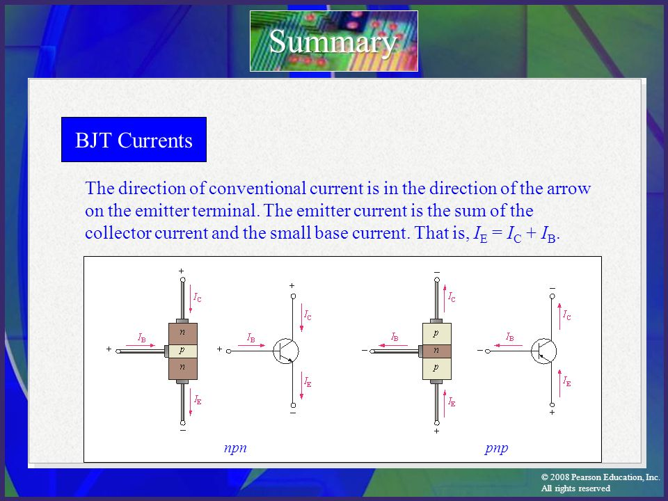 Summary BJT Currents.