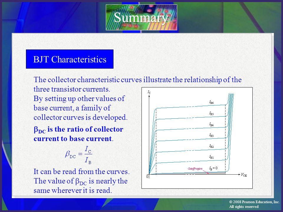 Summary BJT Characteristics