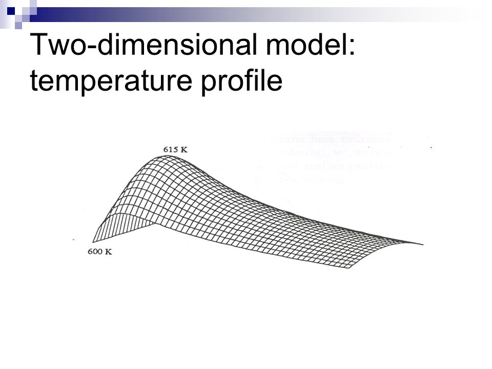 Two-dimensional model: temperature profile