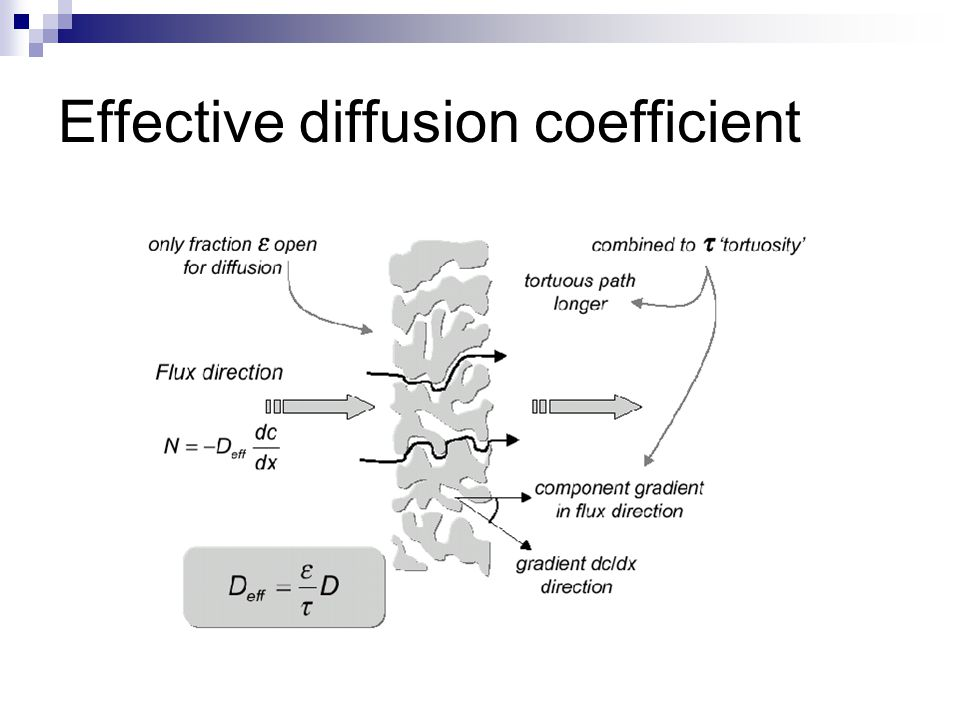 Effective diffusion coefficient