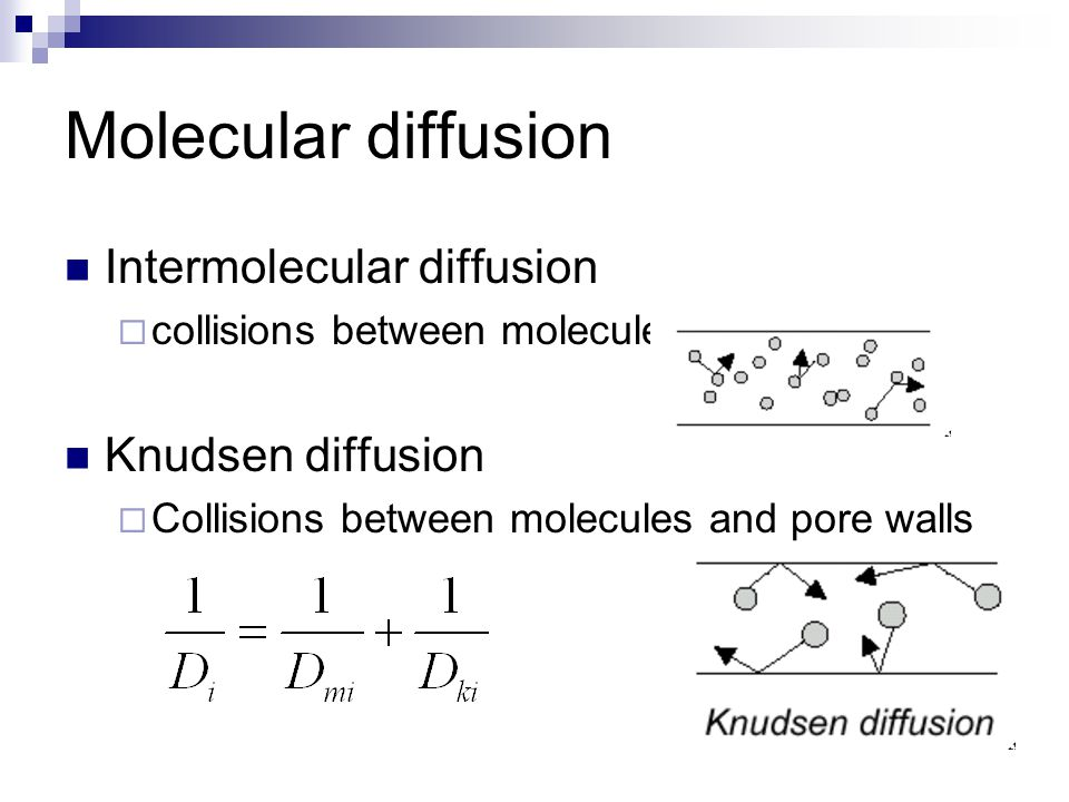 Molecular diffusion Intermolecular diffusion Knudsen diffusion