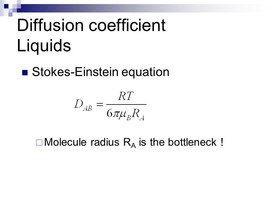 Diffusion coefficient Liquids