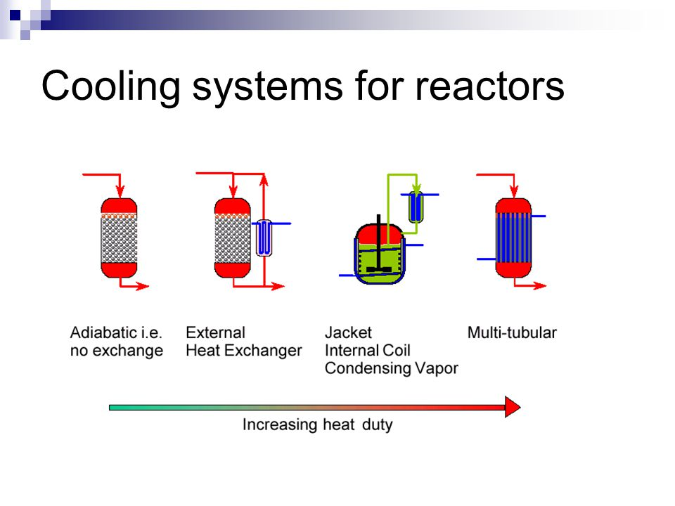 Cooling systems for reactors