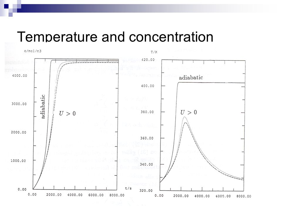 Temperature and concentration