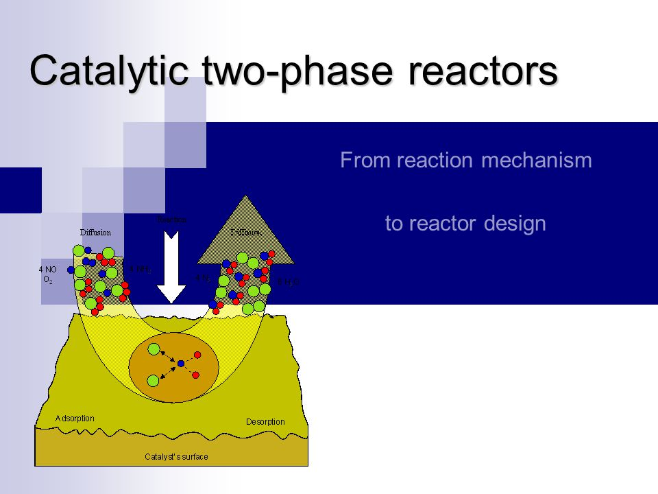 Catalytic two-phase reactors