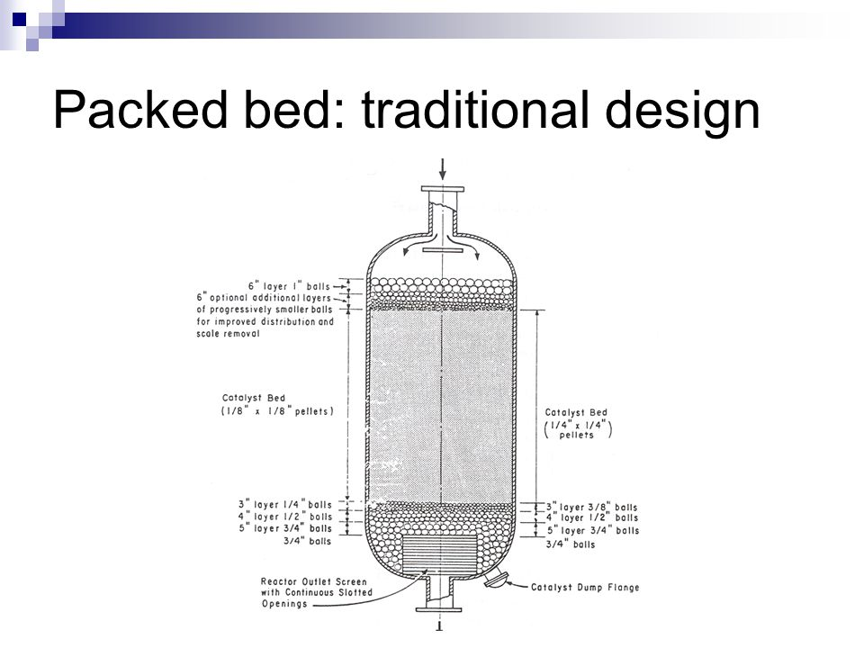 Packed bed: traditional design