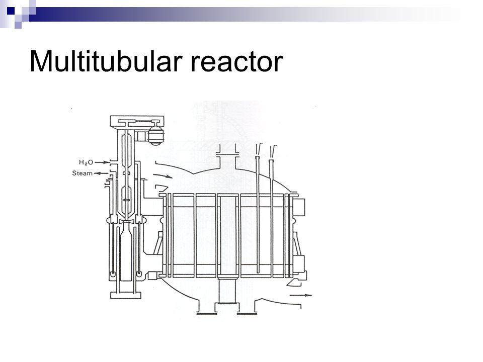 Multitubular reactor