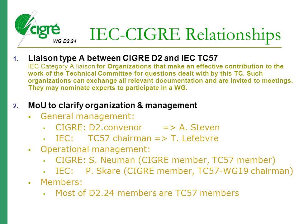 IEC-CIGRE Relationships
