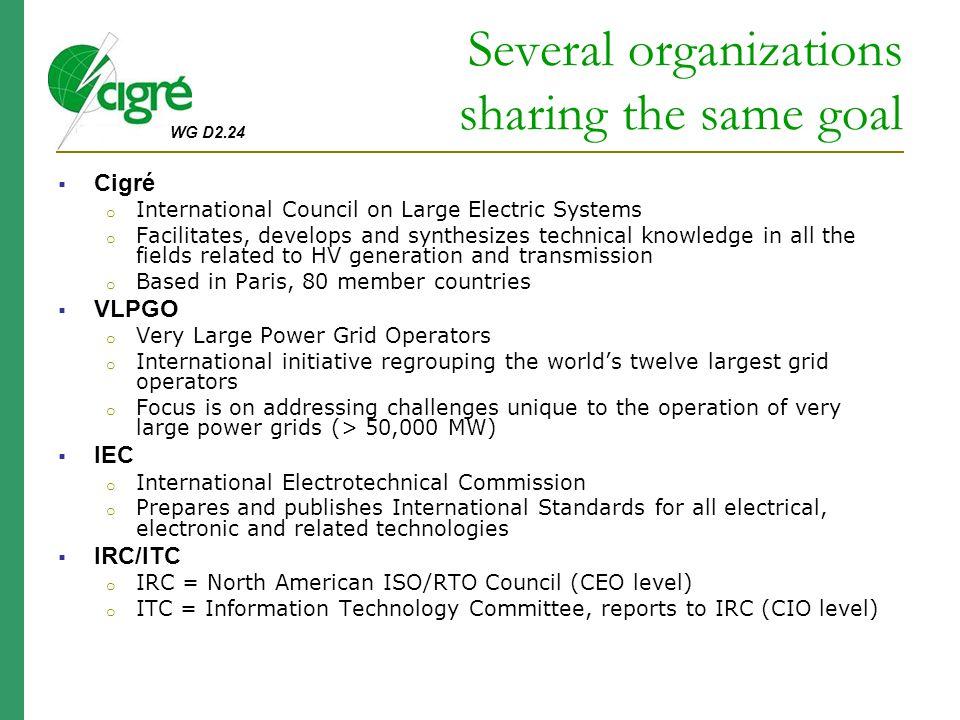 Several organizations sharing the same goal