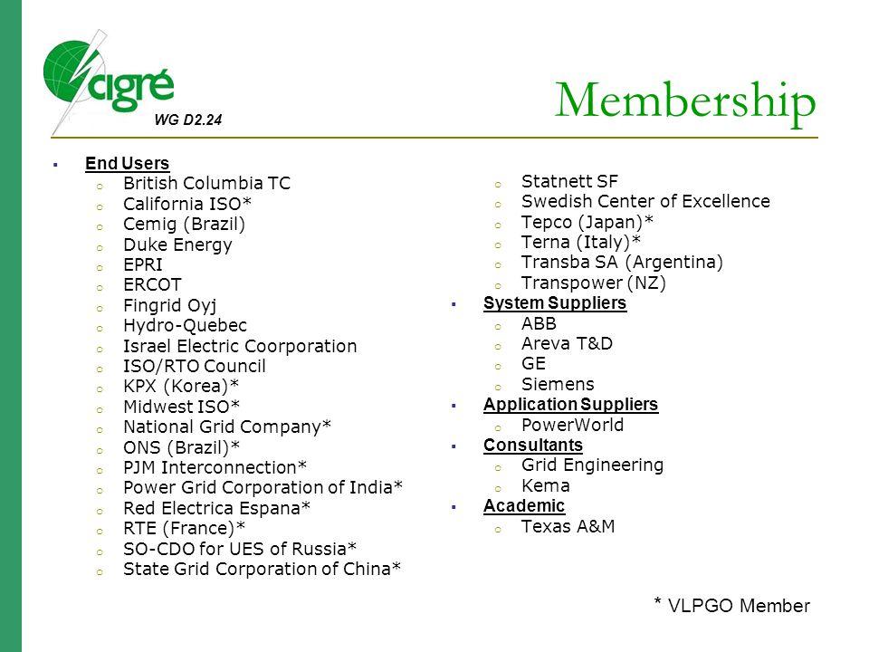 Membership * VLPGO Member End Users British Columbia TC Statnett SF
