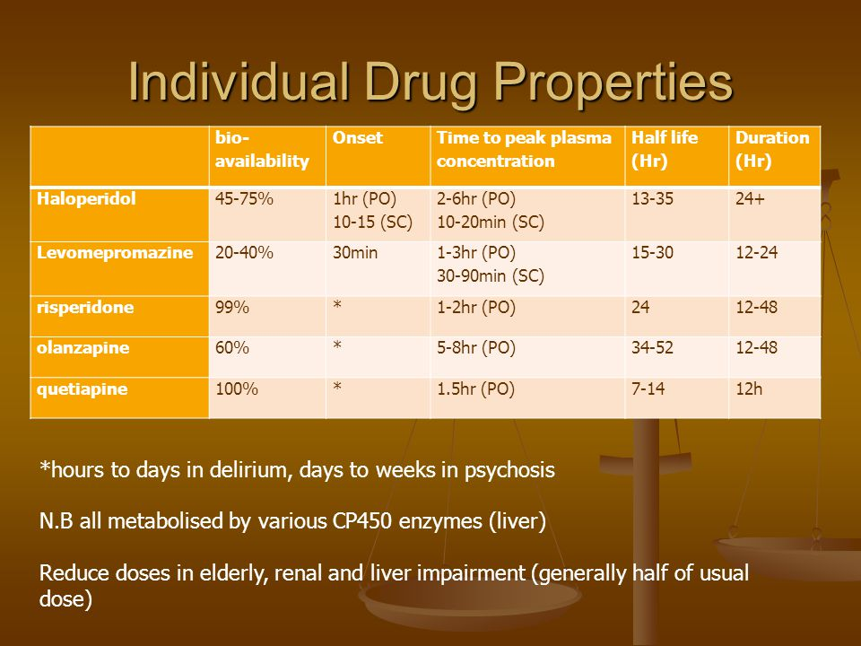 Individual Drug Properties