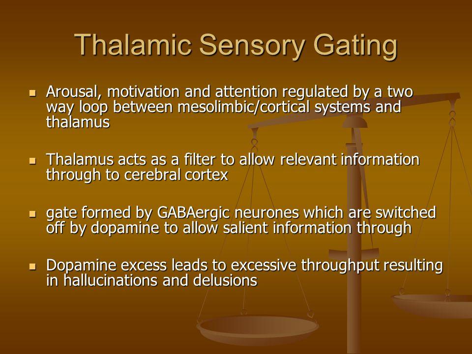 Thalamic Sensory Gating