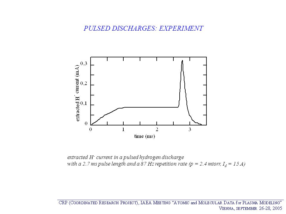 PULSED DISCHARGES: EXPERIMENT