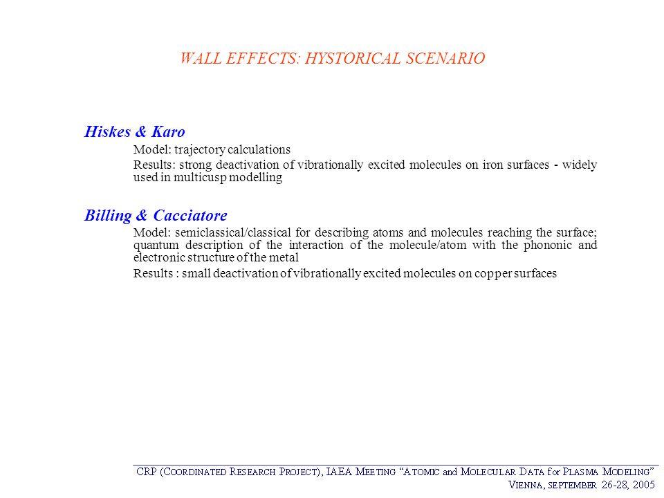 WALL EFFECTS: HYSTORICAL SCENARIO