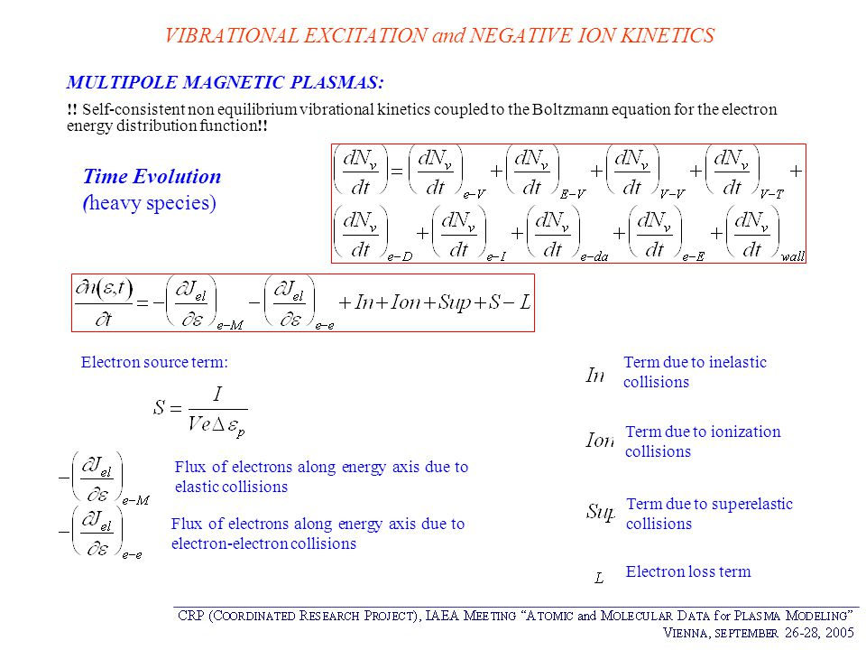 VIBRATIONAL EXCITATION and NEGATIVE ION KINETICS