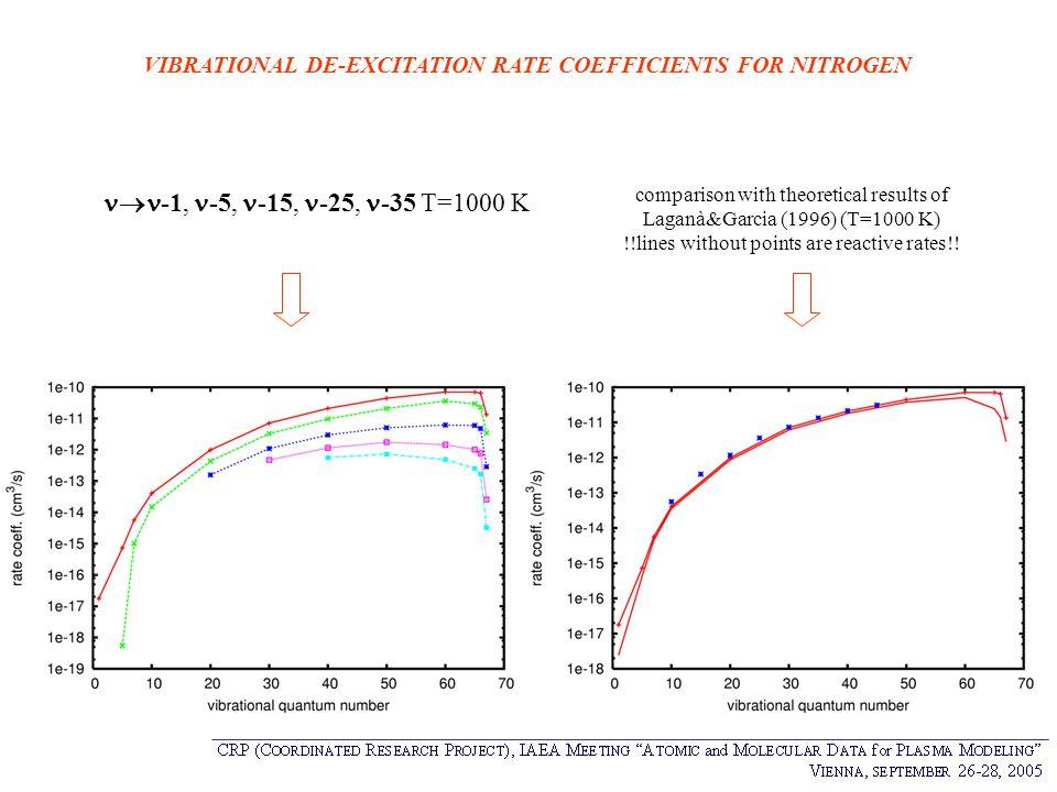 VIBRATIONAL DE-EXCITATION RATE COEFFICIENTS FOR NITROGEN