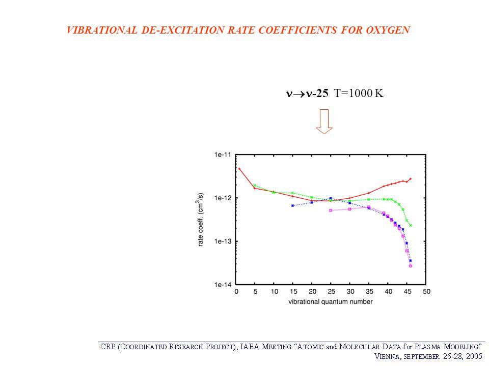 VIBRATIONAL DE-EXCITATION RATE COEFFICIENTS FOR OXYGEN