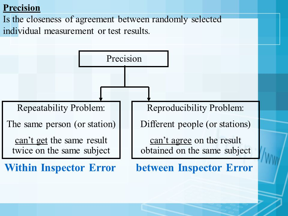 Within Inspector Error between Inspector Error