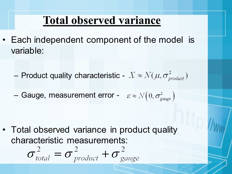 Total observed variance