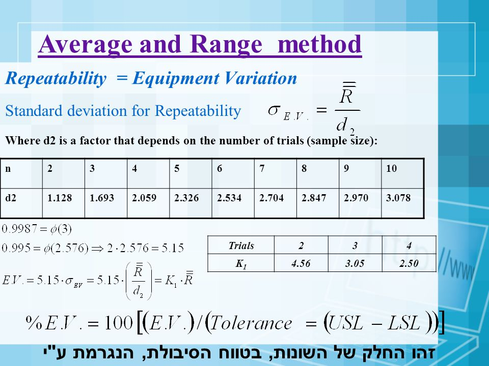Repeatability = Equipment Variation