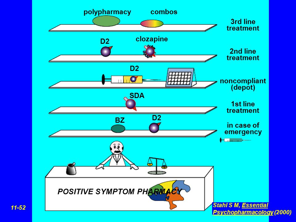 POSITIVE SYMPTOM PHARMACY