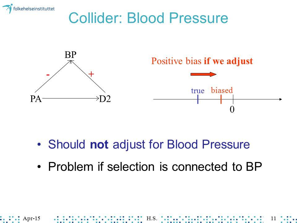 Collider: Blood Pressure