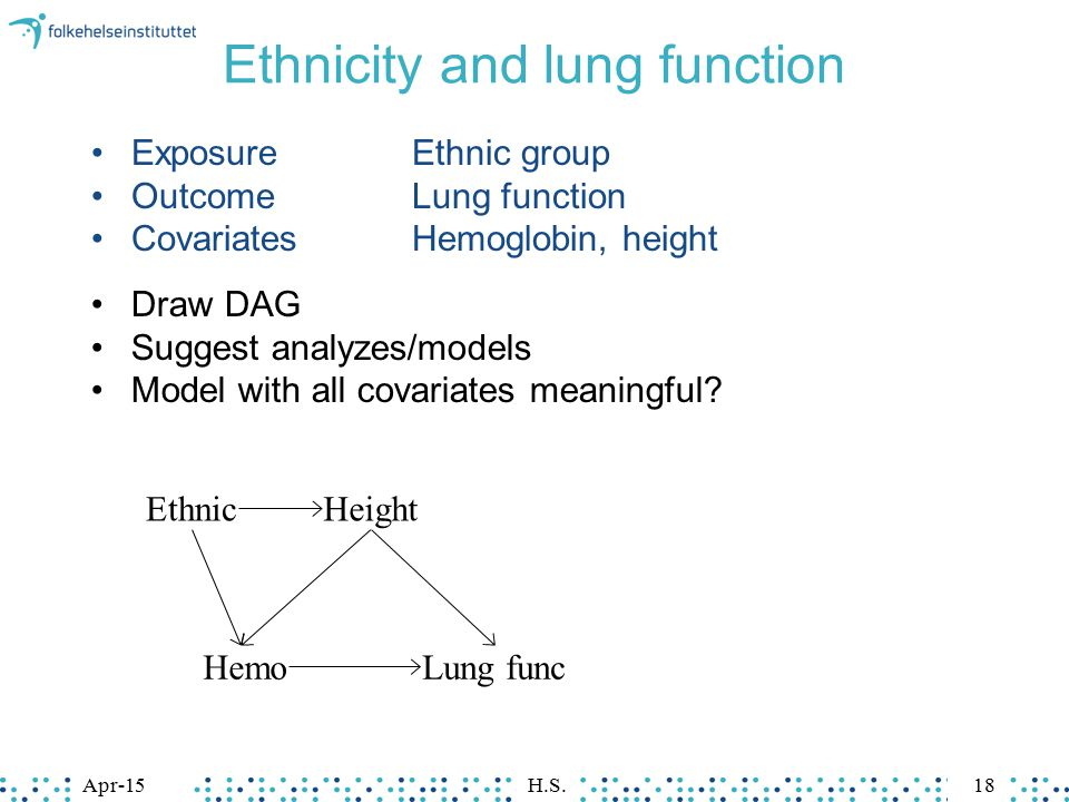 Ethnicity and lung function
