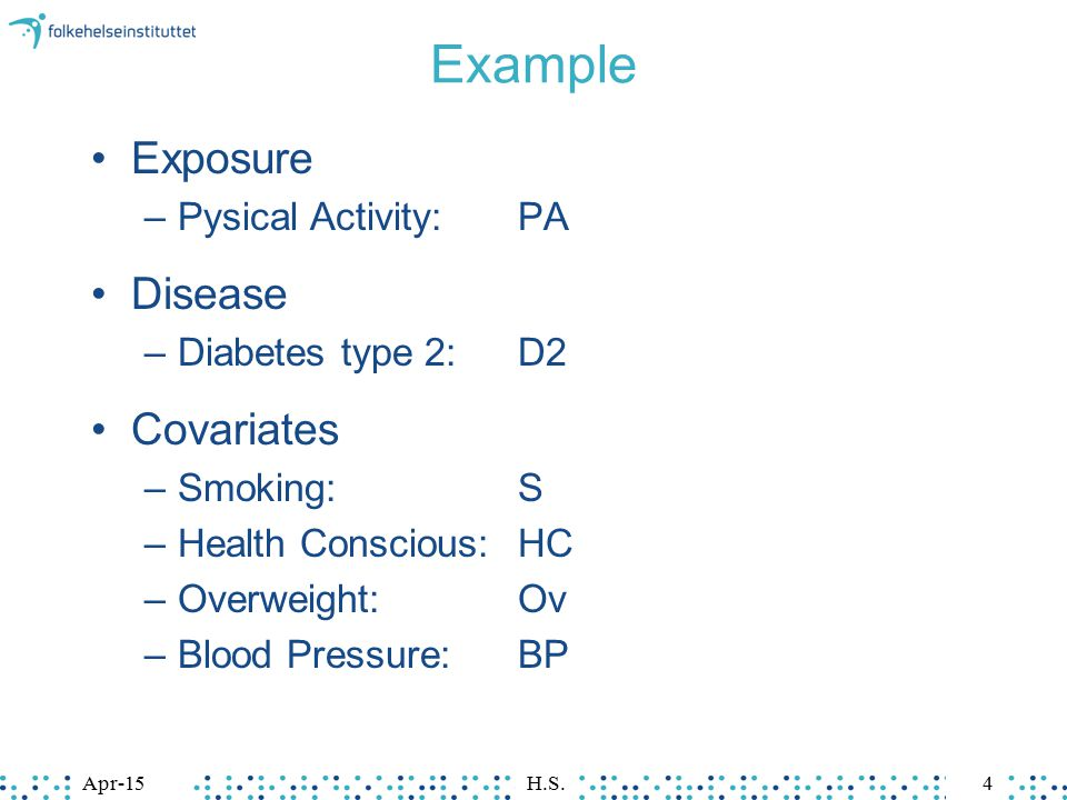 Example Exposure Disease Covariates Pysical Activity: PA
