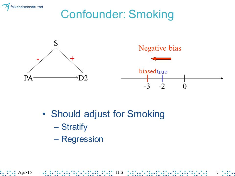 Confounder: Smoking Should adjust for Smoking Stratify Regression S