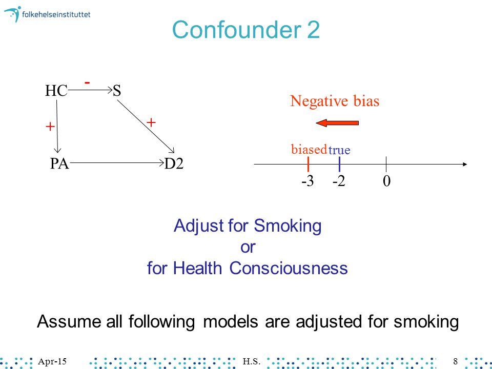 Confounder 2 Adjust for Smoking or for Health Consciousness