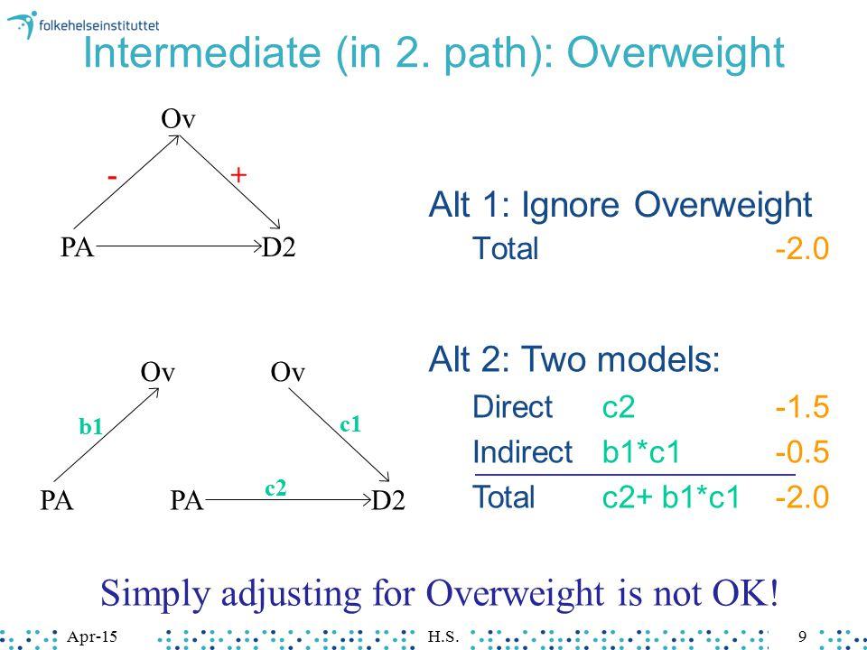 Intermediate (in 2. path): Overweight