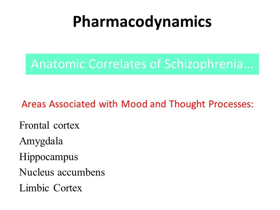 Anatomic Correlates of Schizophrenia...