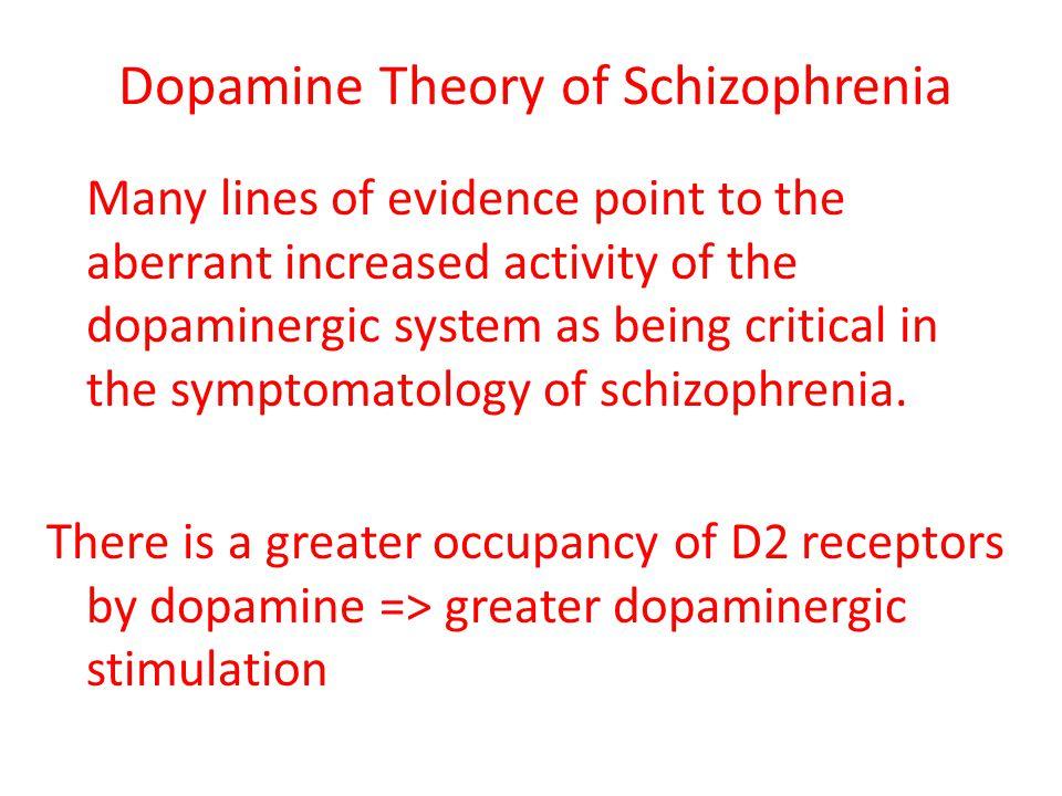 Dopamine Theory of Schizophrenia