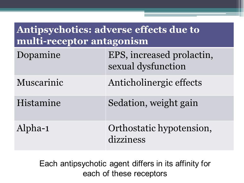 Antipsychotics: adverse effects due to multi-receptor antagonism