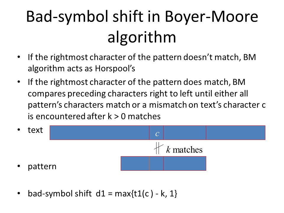 Bad-symbol shift in Boyer-Moore algorithm
