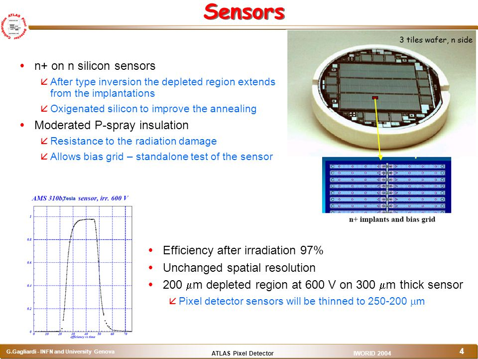 Sensors n+ on n silicon sensors Moderated P-spray insulation