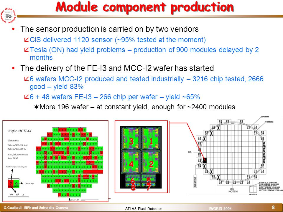 Module component production