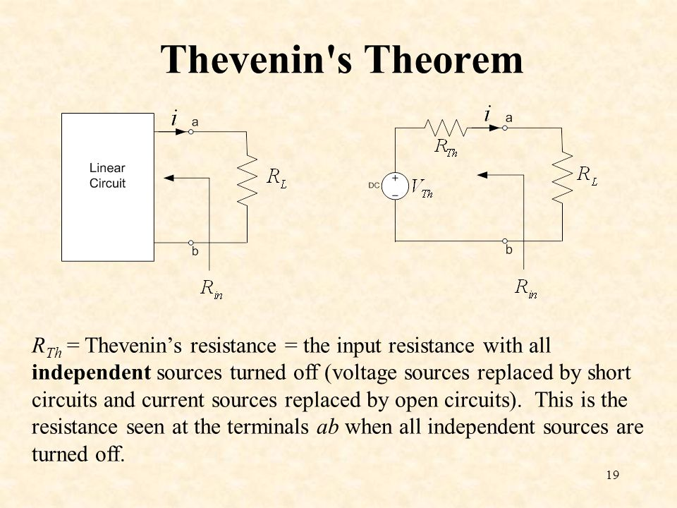 Thevenin s Theorem