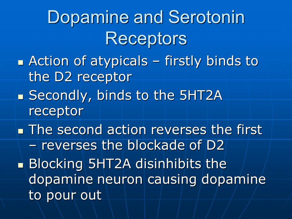 Dopamine and Serotonin Receptors