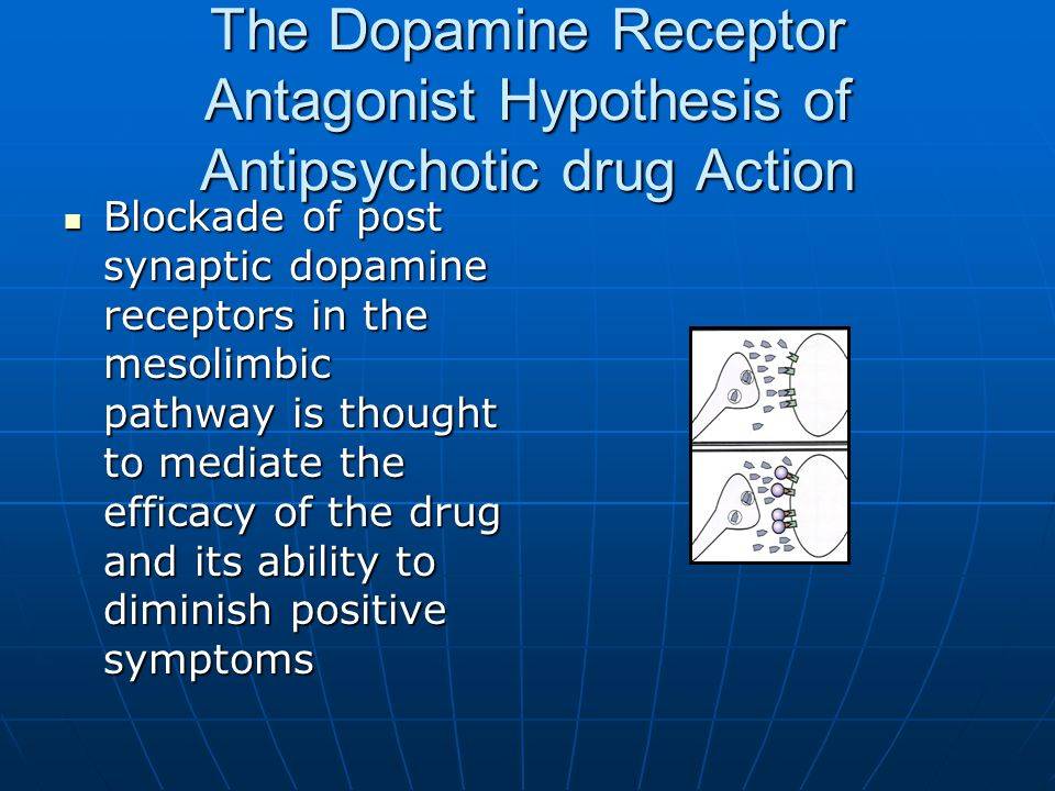 The Dopamine Receptor Antagonist Hypothesis of Antipsychotic drug Action