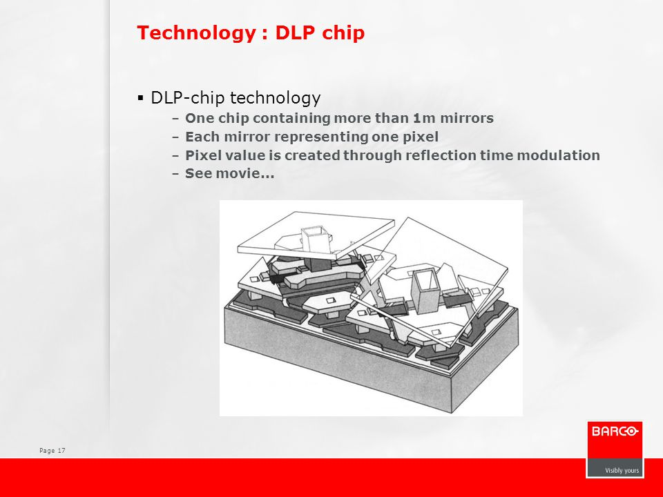 Technology : DLP chip DLP-chip technology