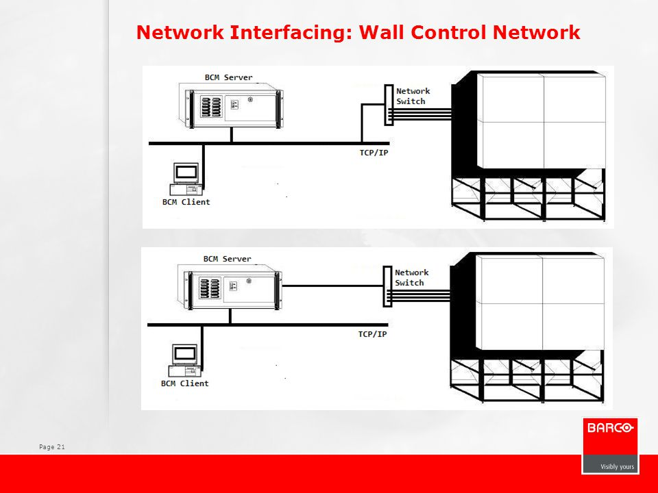 Network Interfacing: Wall Control Network