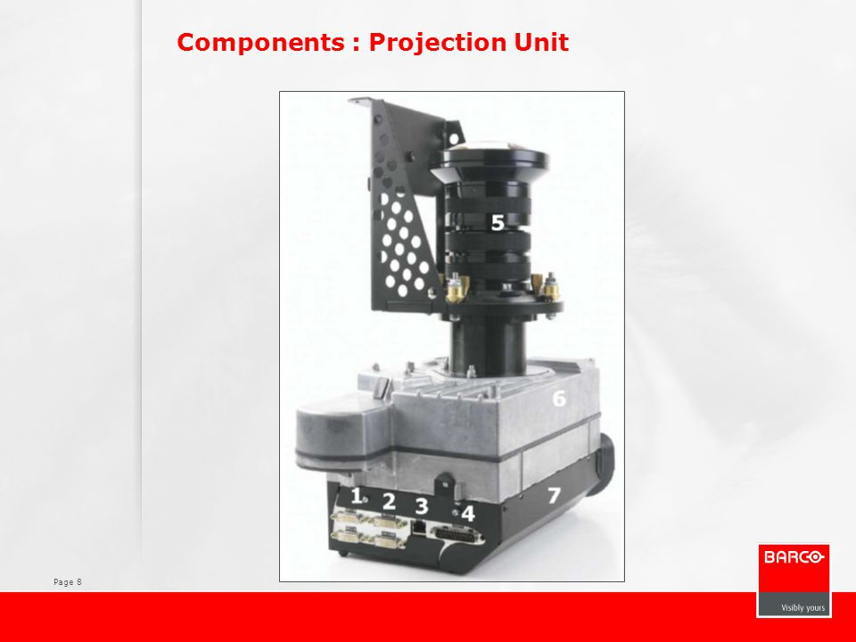 Components : Projection Unit