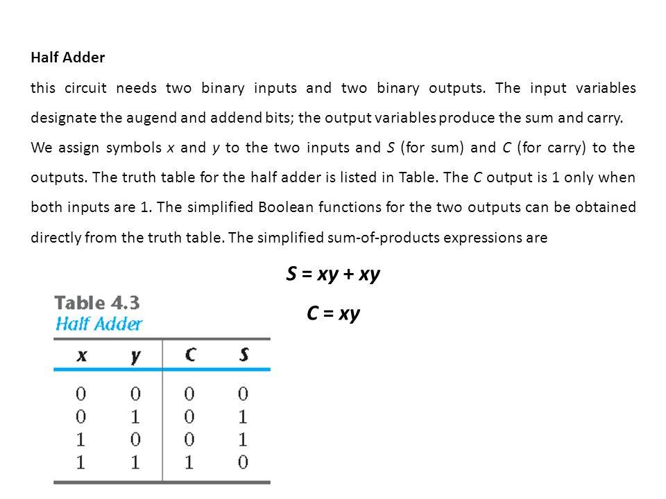 S = xy + xy C = xy Half Adder