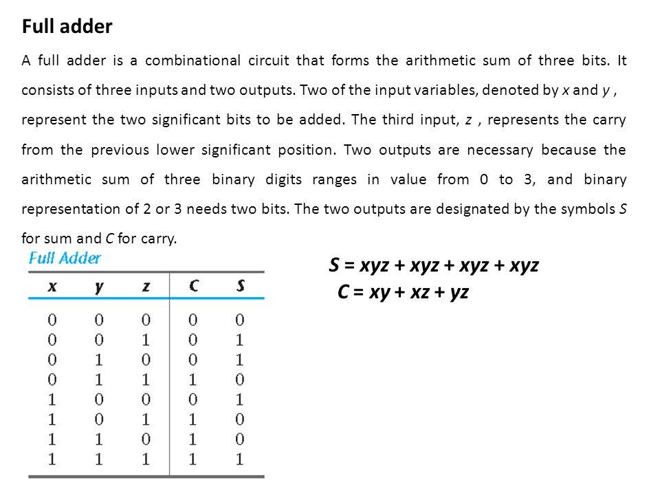 Full adder S = xyz + xyz + xyz + xyz C = xy + xz + yz