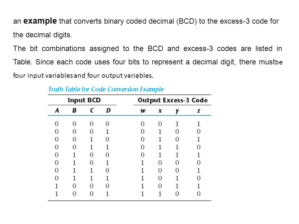 an example that converts binary coded decimal (BCD) to the excess-3 code for the decimal digits.